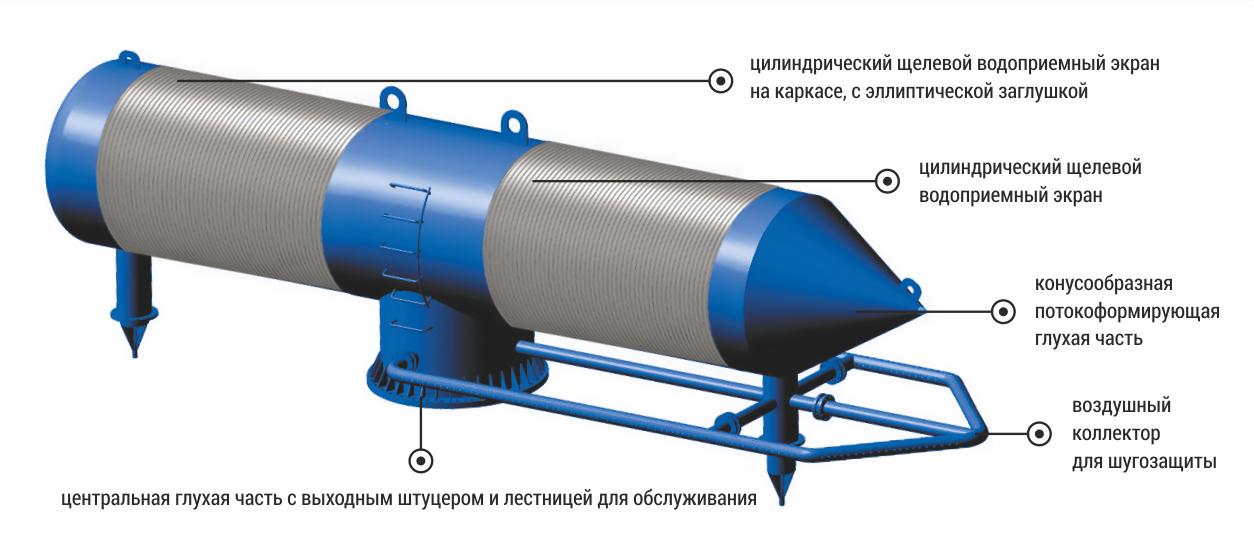 Элементы водозаборного фильтра-оголовка