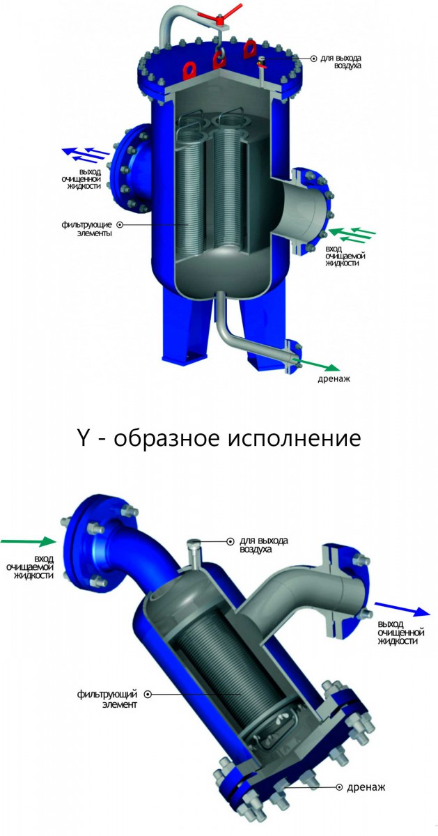 Принцип работы FD-7 Cartridge type strainer